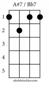A#7 - Bb7 Akoru