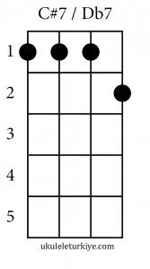 C#7- Db7 Akoru