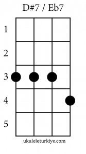 D#7 - Eb7 Akoru