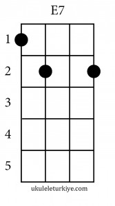 E7 Akoru